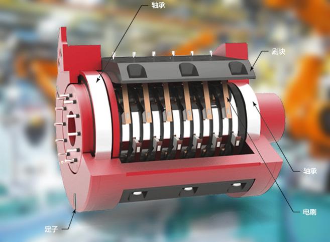 碳刷的作用_滑环结构原理_导电滑环行业新闻-杭州全盛机电科技有限公司